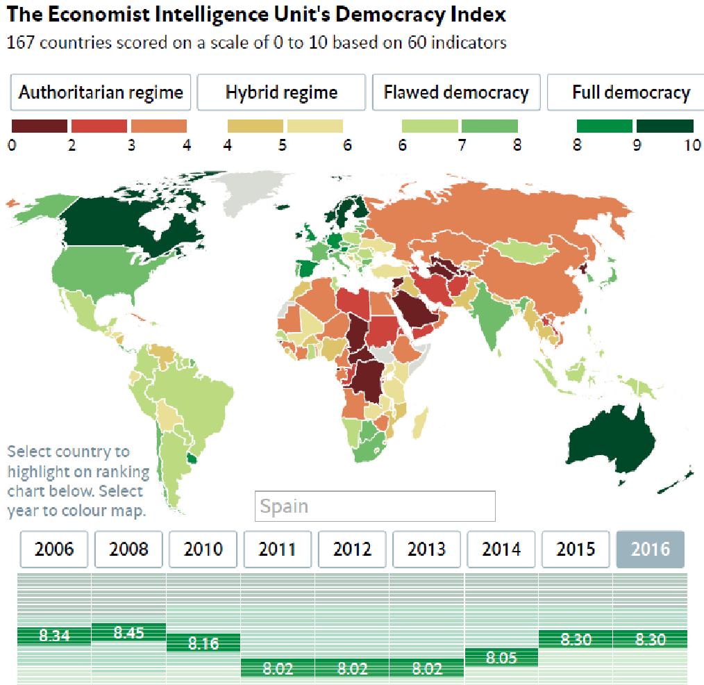Risultati immagini per flawed democracies
